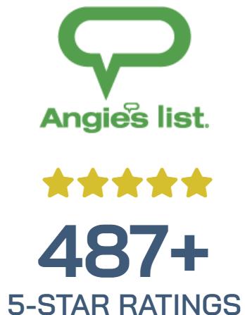 Angi Rating