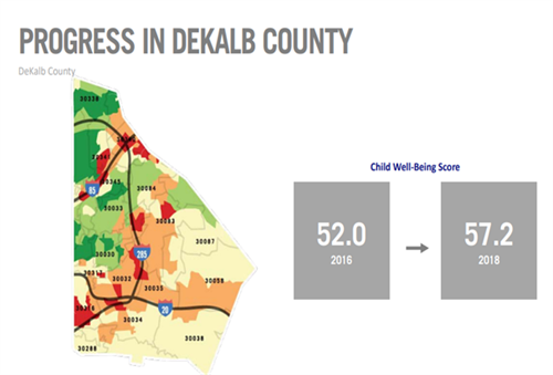 Child Well-Being Stats in DeKalb