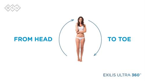 SkinTightening from Head to Toe