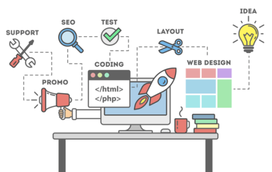 Website Design, Development & SEO