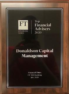 Top 300 RIA's Financial Times
