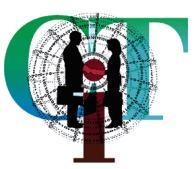 CI Technologies, Inc.