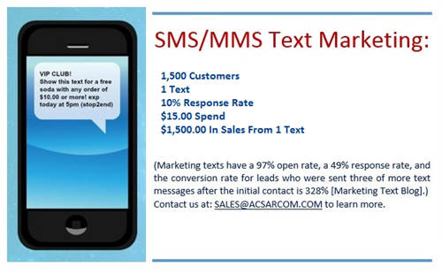 Text Message Marketing Makes Good Cents!