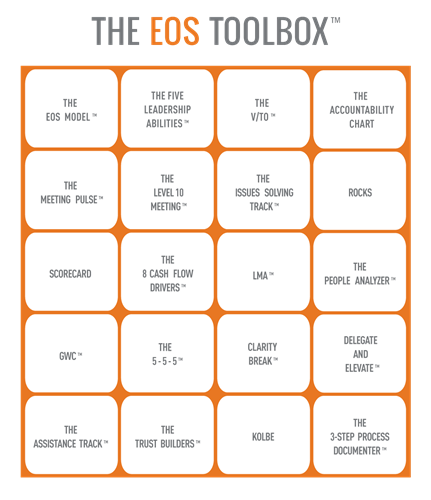 The Toolbox - Full of simple tools to get more out of your business