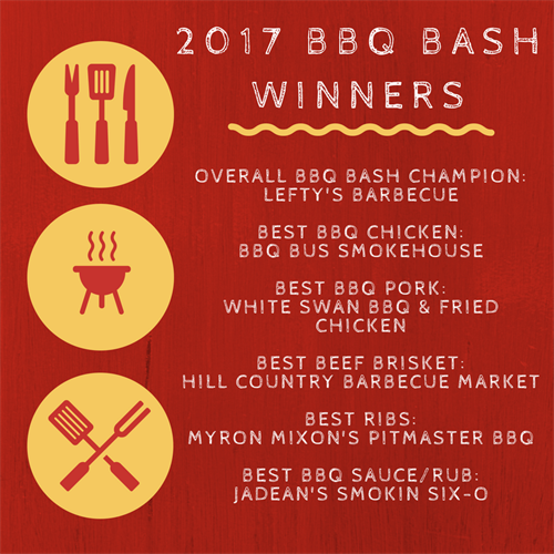 2017 Metro Cook off winners