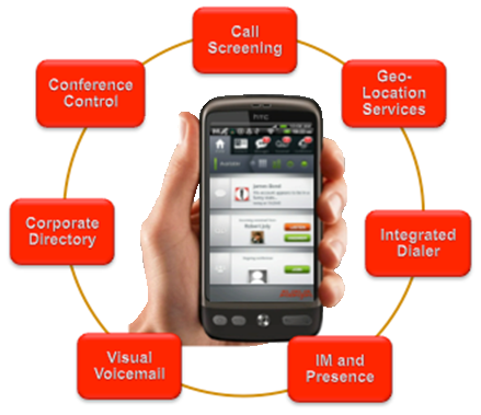 Let us show you how to have complete call control from your mobile device.