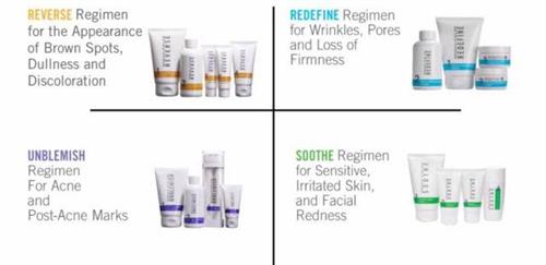 Clinically proven skin care regimens for the most common skin concerns!