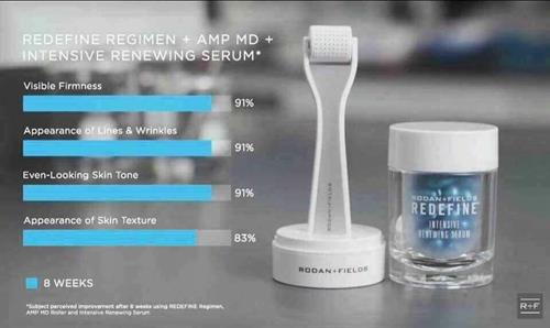 Amp up your skincare results by up to 50% with our Amp MD System!
