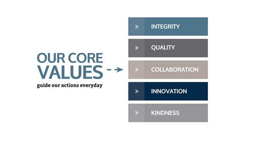 Our meaningful core values guide our actions everyday