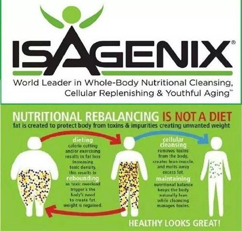 WHY CLEANSING MAKES ALL THE DIFFERENCE IN WEIGHT LOSS