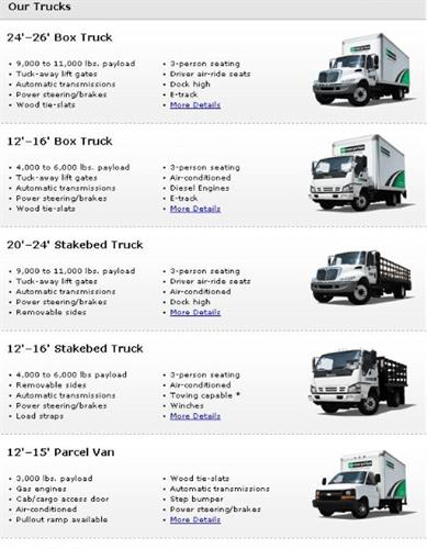 Gallery Image Types_of_trucks.jpg