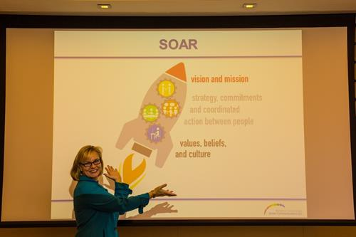 SOAR - Success, Opportunities, Action, Results