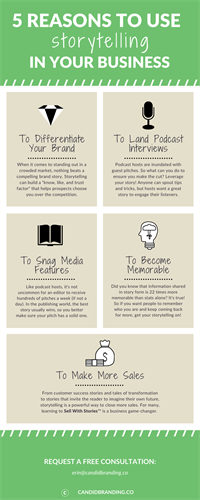 Gallery Image 5_Reasons_to_Use_Storytelling_Infographic_-_CHAMBER.png