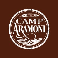 Camp Aramoni, Inc