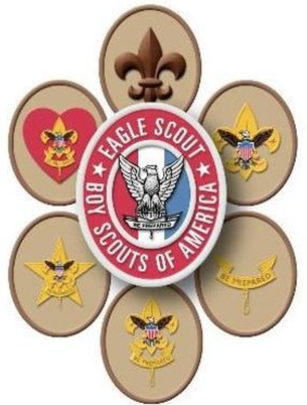 Ranks within Scouts BSA