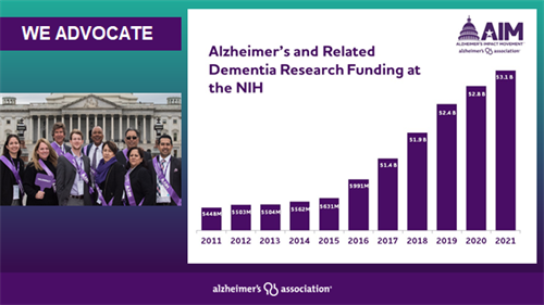 Gallery Image 2021_NIH_funding_AIM_graphic_.png