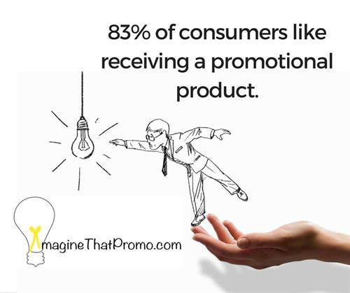 Promotional Products by Imagine That Promo