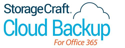 Are your backups at risk?  They are if you save them in the same place your tryng to protect