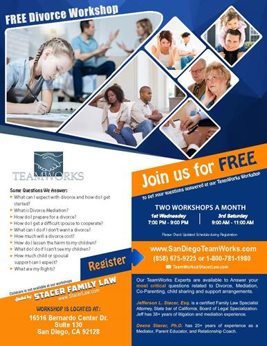 Free TeamWorks Workshop