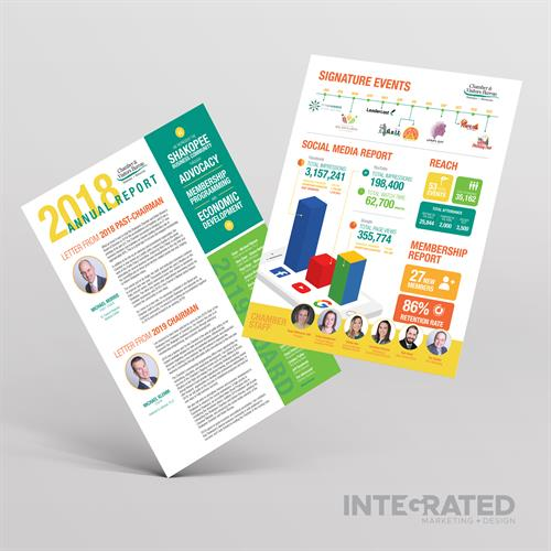 Graphic Design | Annual Reports | Infographics