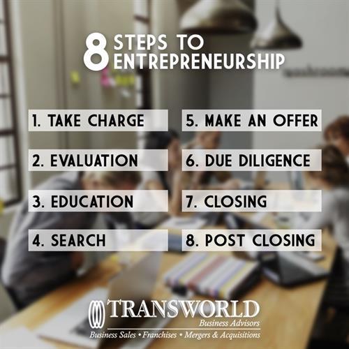 Gallery Image 8_Steps_to_Entreprenurship.JPG