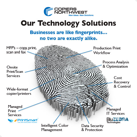 A business is like a fingerprint in that each is unique given the services that it provides.  Here is CNW's fingerprint!