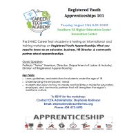 Registered Youth Apprenticeships 101