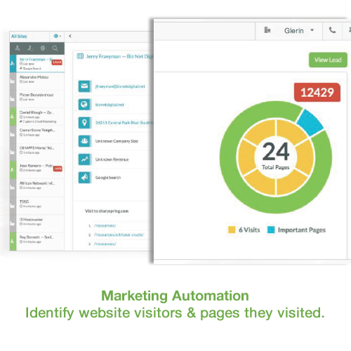Identify anonymous website visitors with marketing automation