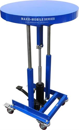 MXHR Rotating Work Positioner