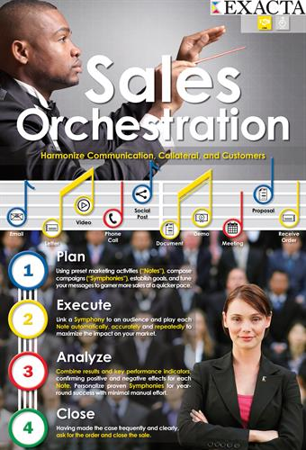 Sales Orchestration