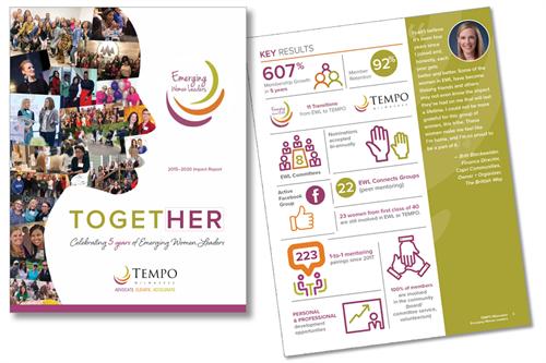 TEMPO Milwaukee Emerging Women Leaders Impact Report