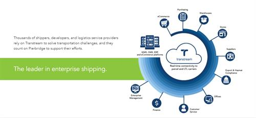 The Leader in Enterprise Shipping