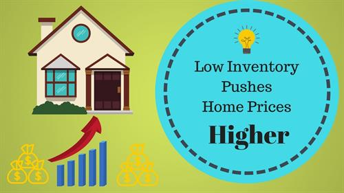 Low Affordable Housing Inventory Pushes Prices Even Higher