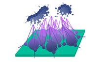 Enspra Antimicrobial Nano Coatings - Pittsburgh
