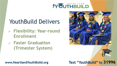 YouthBuild offers year-round enrollment for faster graduation.