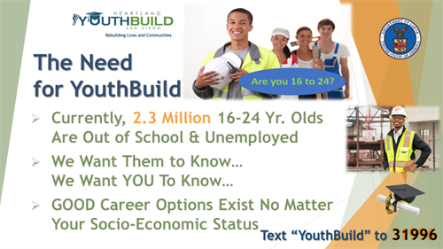 YouthBuild helps out of work 16 to 24-year-olds in need of a high school diploma.