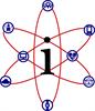 InfoNet of Things LLC