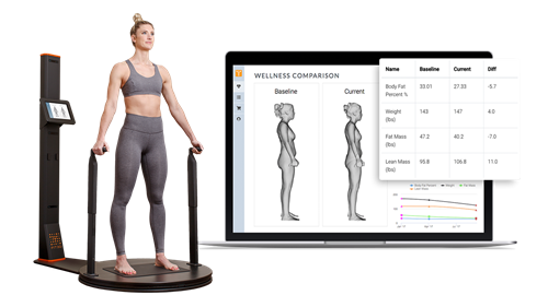 3D Full Body Scanner for Assessments