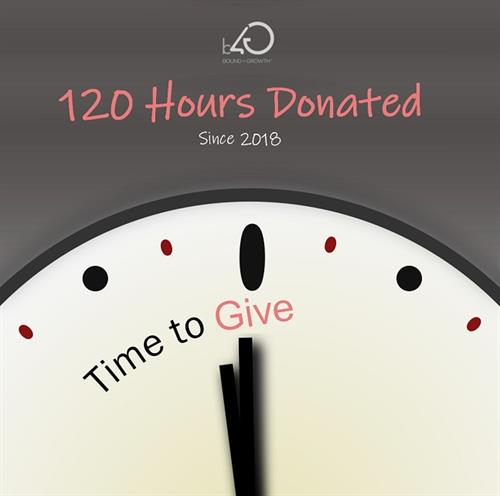 Time Donated through 2020