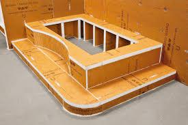 Kerdi Board water proof building panel