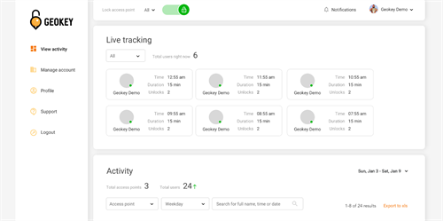 Simple Dashboard for your Business