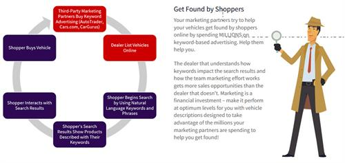 Get Found By Shoppers