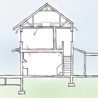 Builders Association Education Series-  Mechanical Ventilation Is Required- What Are My Options?