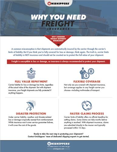 If you think you're fully covered for freight loss or damage under carrier limits of liability, think again. View this infographic to learn why Unishippers recommends insurance to protect your important shipments.