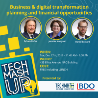 Tech Mash-Up: Business & Digital Transformation Planning and Financial Opportunities