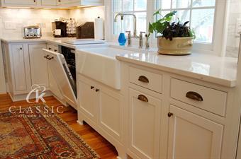 Classic Kitchen and Bath, Inc.
