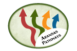 Aransas Pathways