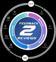 Feedback2reviews