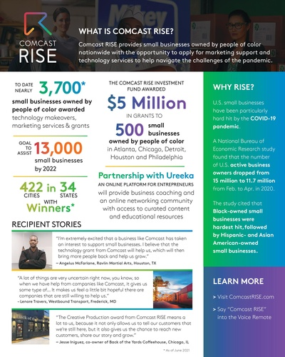 Gallery Image Comcast%20RISE%20Infographics_070721-052530.jpg