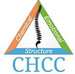 Comprehensive Health & Chiropractic Center